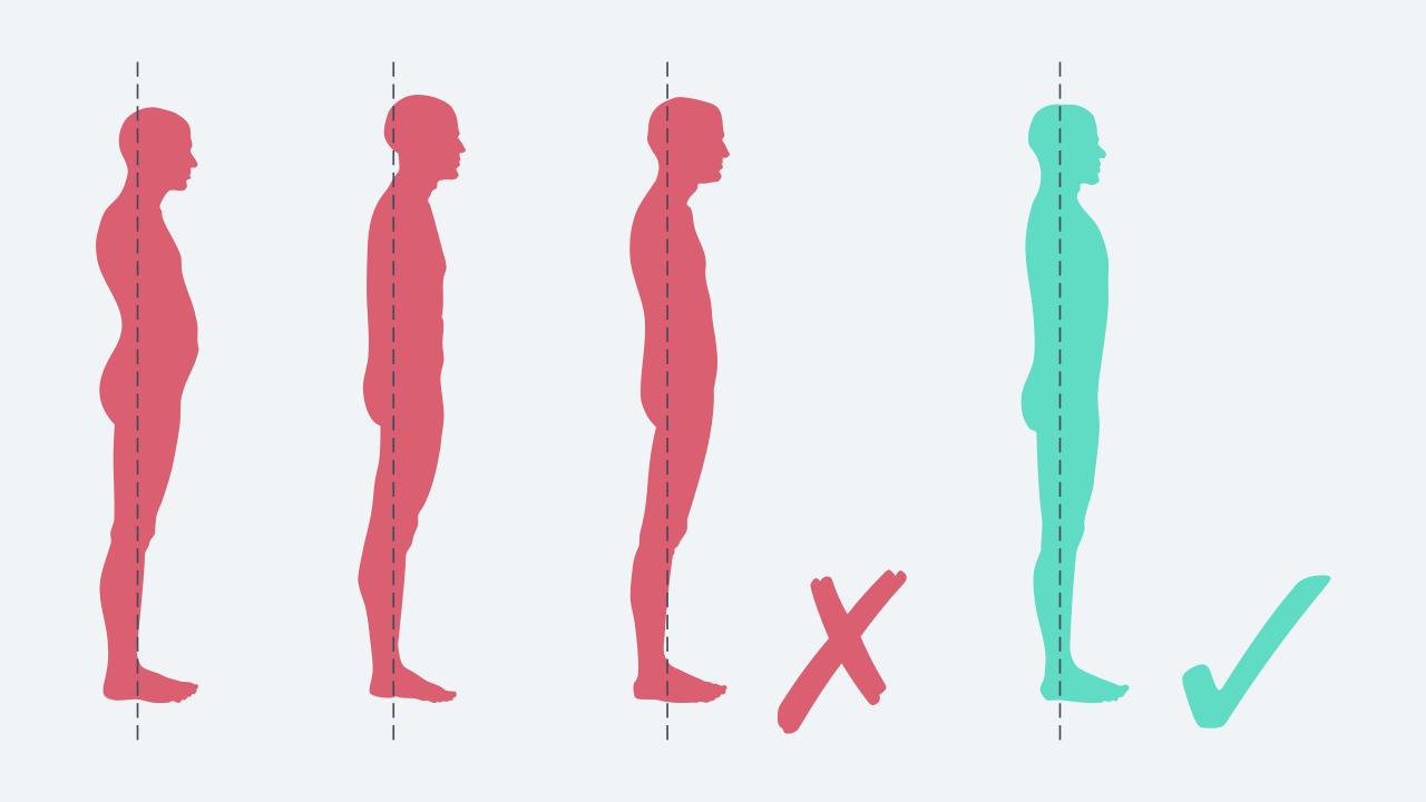 Важно за здравето на ставите е да имаме и да поддържаме правилна стойка
